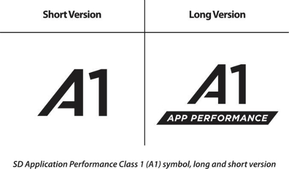 sd card app performance rating