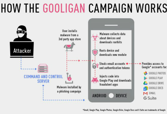 gooligan android bug