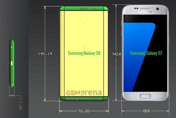 Samsung Galaxy S8 dimensions