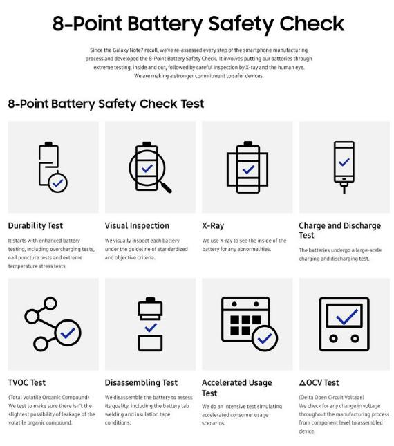 Samsung: Πως θα αποτρέψει νέες εκρήξεις στα smartphones της