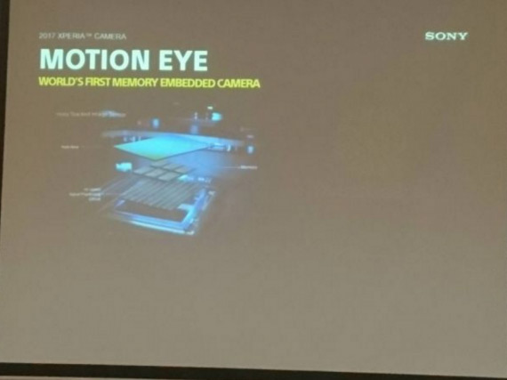 Sony Mobile Motion Eye embedded camera