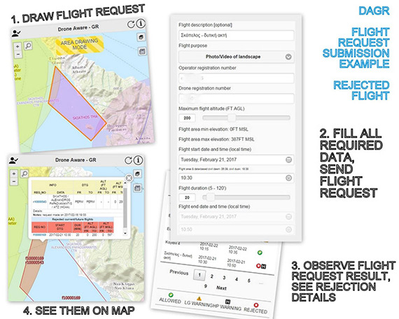 Drone Aware app Greek drone pilots