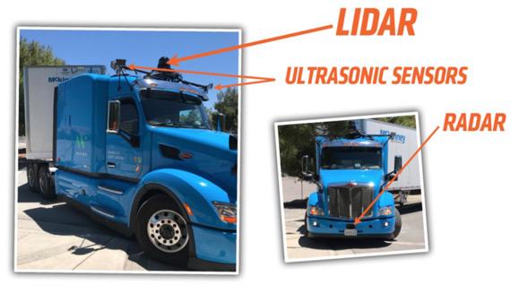 Google Waymo Truck Lidar