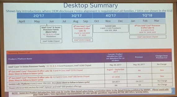 Intel Coffee Lake roadmap
