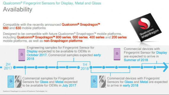 qualcomm in screen sensor