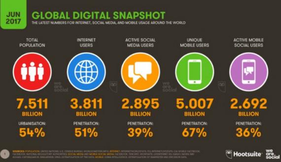 smartphone users