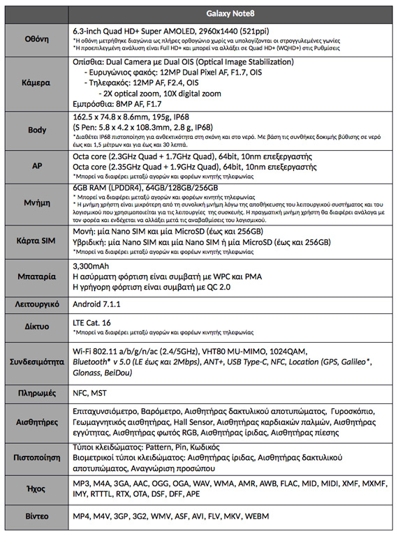 Galaxy Note 8 specifications