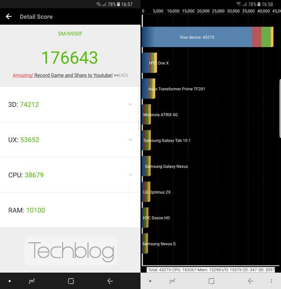 Galaxy Note 8 benchmarks Techblog