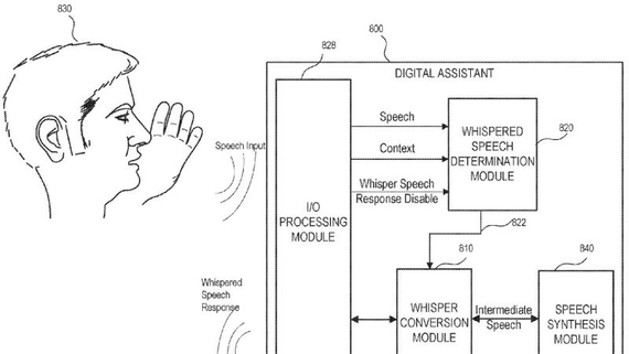 apple whispering siri patent