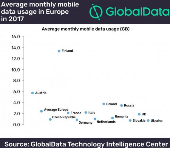 mobile data europeans