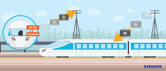 samsung 5G train
