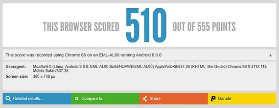 huawei p20 brower benchmark test
