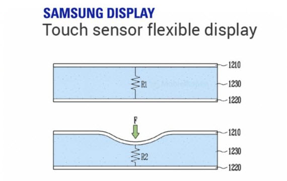 samsung pressure sensitive 2