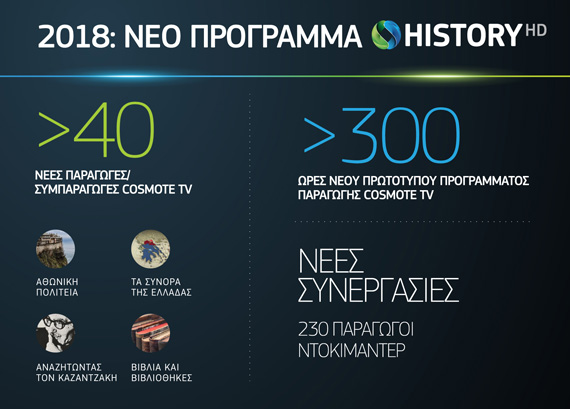 COSMOTE HISTORY New program HD