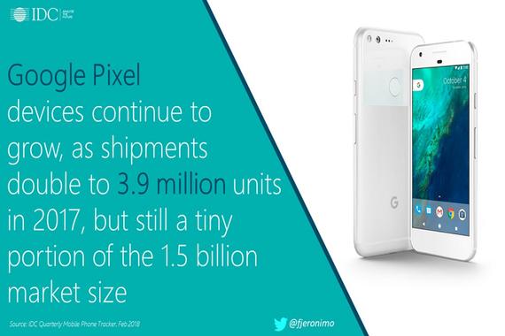 google pixel 2 sales 2017 idc