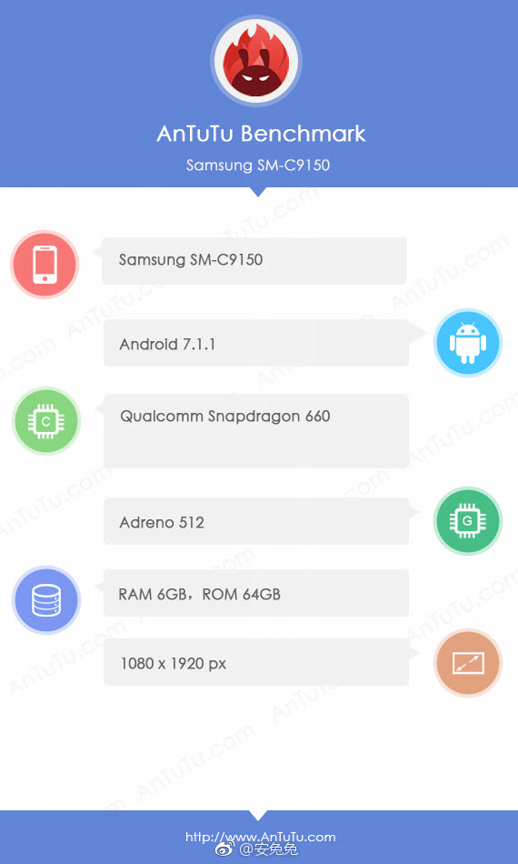 samsung galaxy c10 plus antutu