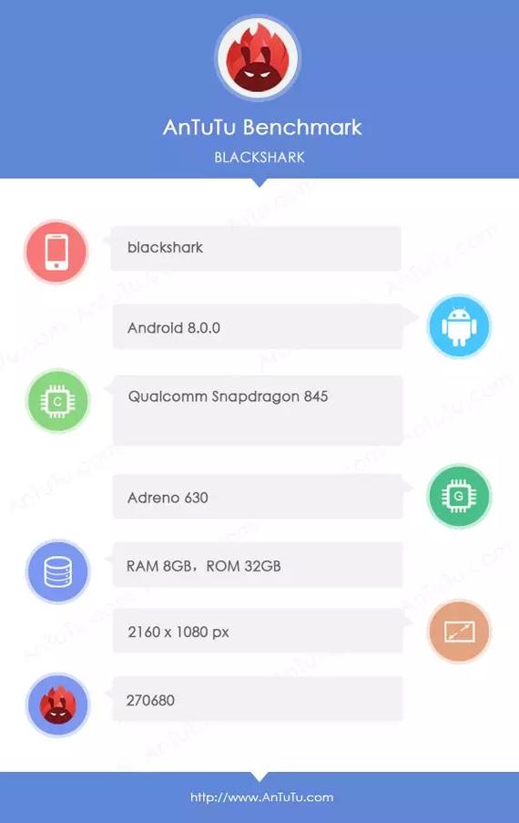 xiaomi gaming smartphone antutu benchmark