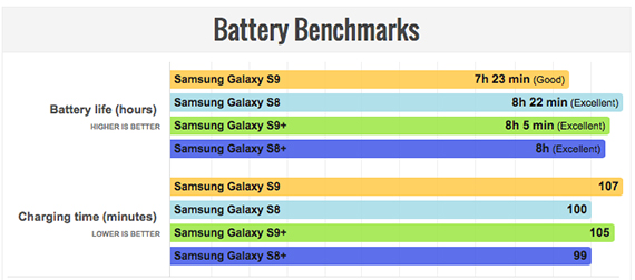 galaxy s9 s8 battery2