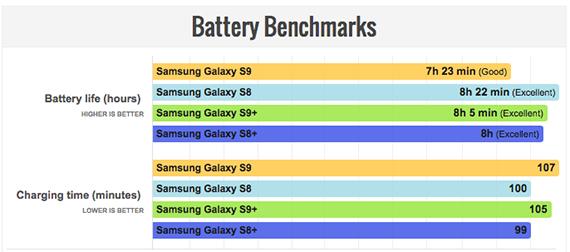 galaxy s9 s8 battery2