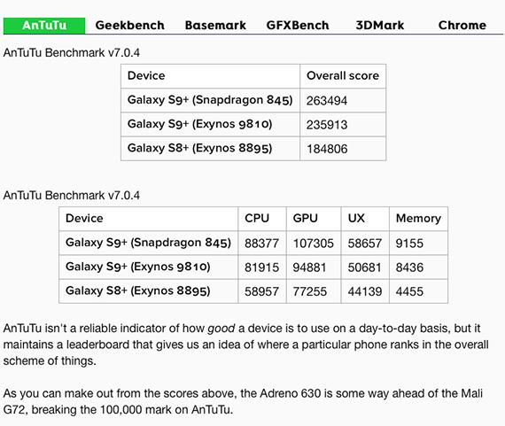 s9 s9plus_exynos vs sd845 1