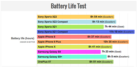 xperia xz2 xz2 compact battery 1