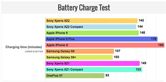 xperia xz2 xz2 compact battery 2