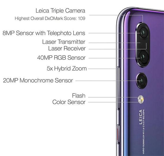 Η τριπλή κάμερα του Huawei P20 Pro βραβεύεται από την TIPA