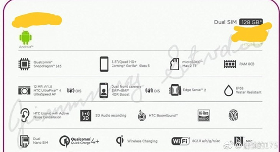HTC U12+: Η συσκευασία δείχνει Snapdragon 845, 8GB RAM και ασύρματη φόρτιση