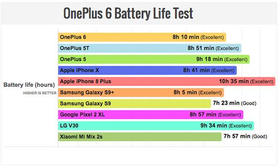 oneplus6_battery1