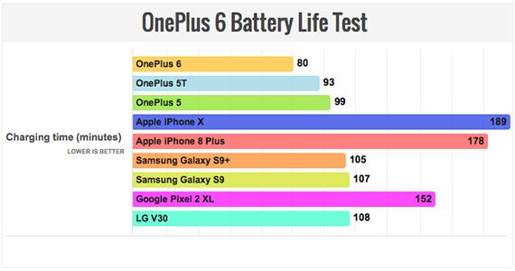 oneplus6_battery2