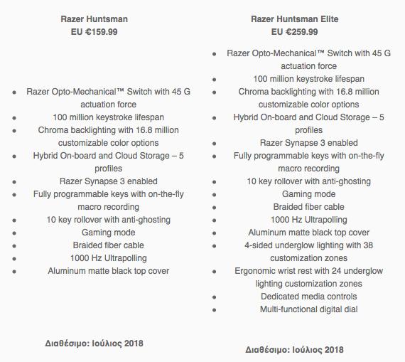 Razer Huntsman Elite specs