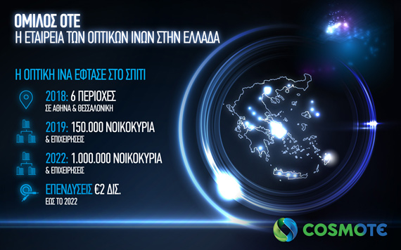 COSMOTE Double Play Fiberspeed