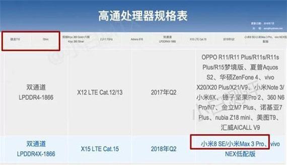 Xiaomi-Mi-Max-3-Pro-proof