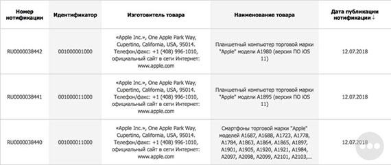 νέα iPad