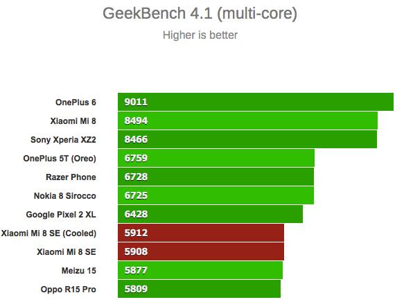 sd710 benchmark4