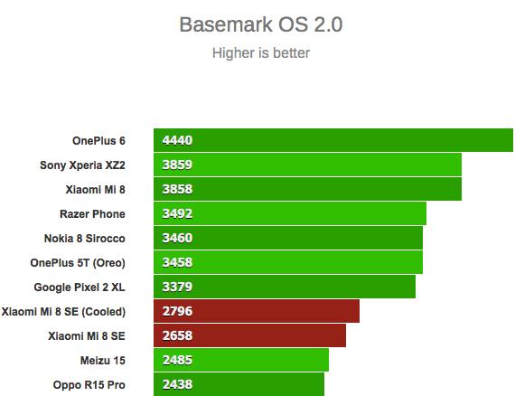 sd710 benchmark7