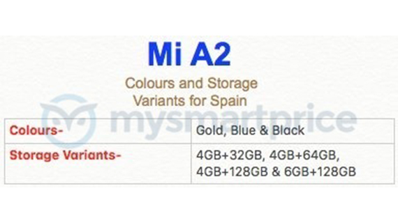 Xiaomi Mi A2 με Snapdragon 660