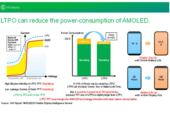 apple_change display tech extend battery