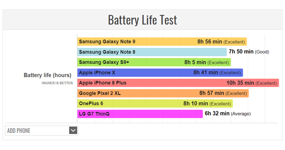 note9battery0