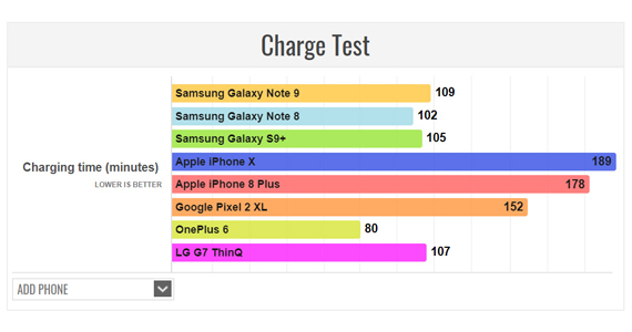 note9battery2