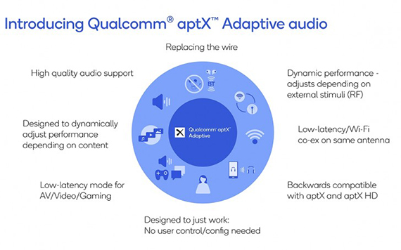 qualcomm aptx adaptive1