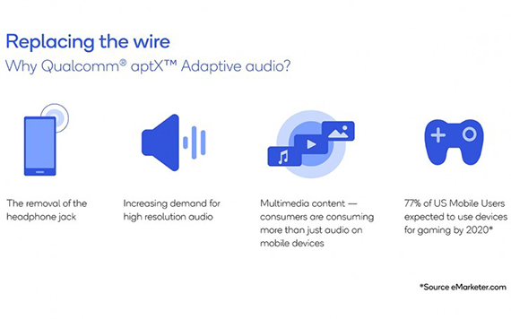 qualcomm aptx adaptive2