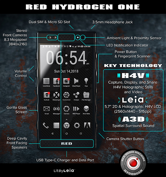 red_hydrogen1 infographic1