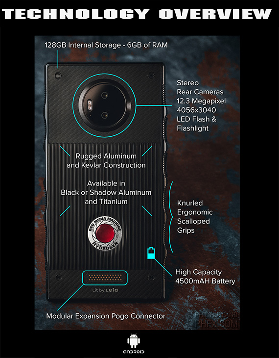 red_hydrogen1 infographic2