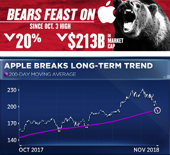 apple bears
