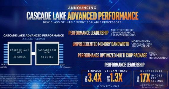 Intel cascade