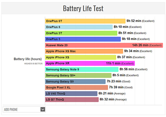 oneplus6t_battery1