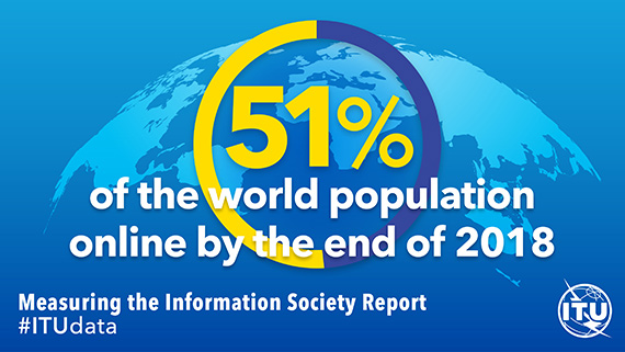 itu internet population