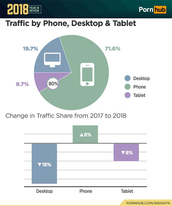 pornhub stats mobile1