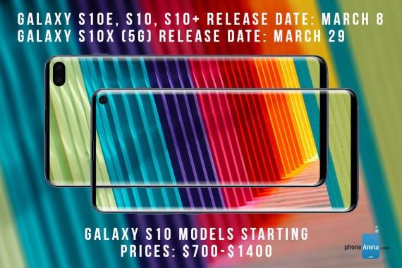 Samsung Galaxy S10 X: η 5G έκδοση της σειράς S10, με 5000mAh μπαταρία και από 1400 δολάρια;